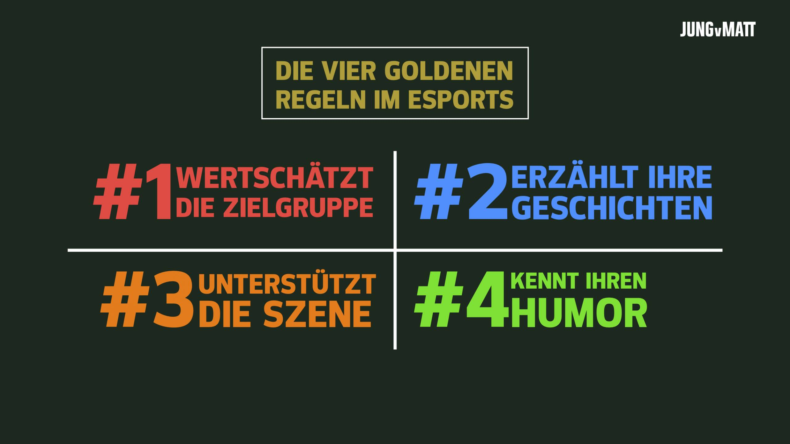 E-Sports-Regeln